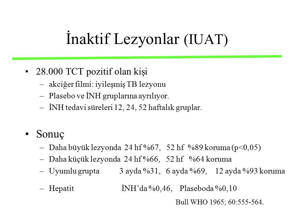 İnaktif Lezyonlar (IUAT) 28.000 TCT pozitif olan kişi –akciğer filmi: iyileşmiş TB lezyonu –Plasebo ve İNH gruplarına ayrılıyor.