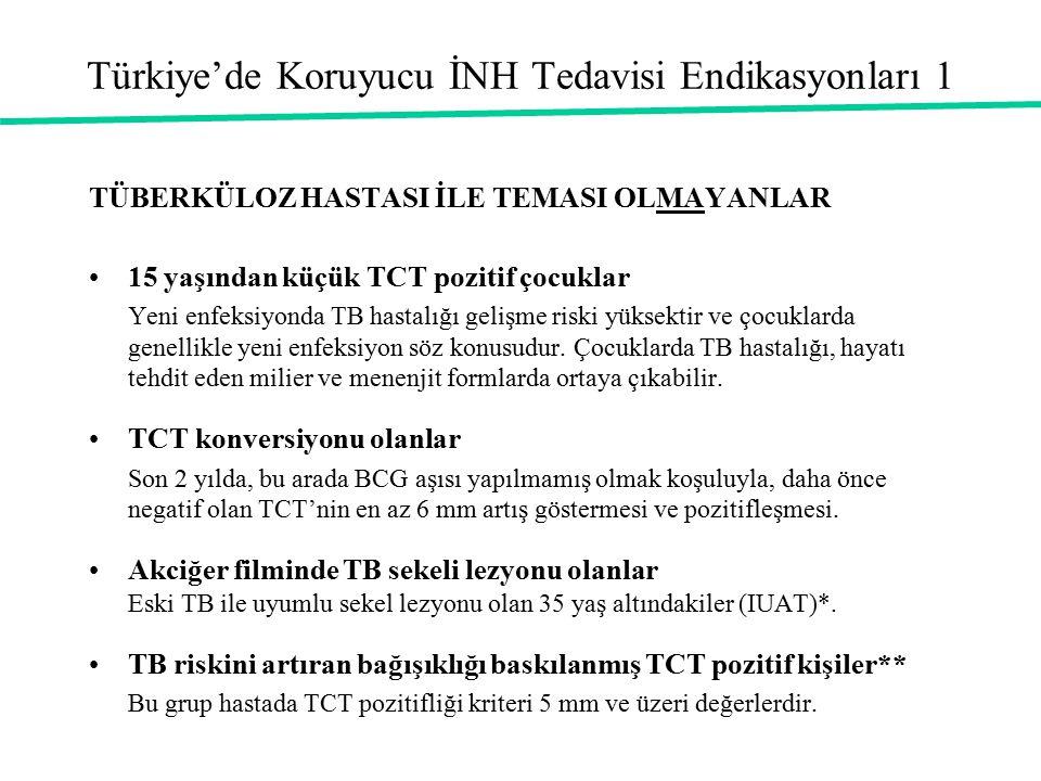 Türkiye'de Koruyucu İNH Tedavisi Endikasyonları 1 TÜBERKÜLOZ HASTASI İLE TEMASI OLMAYANLAR 15 yaşından küçük TCT pozitif çocuklar Yeni enfeksiyonda TB hastalığı gelişme riski yüksektir ve çocuklarda genellikle yeni enfeksiyon söz konusudur.