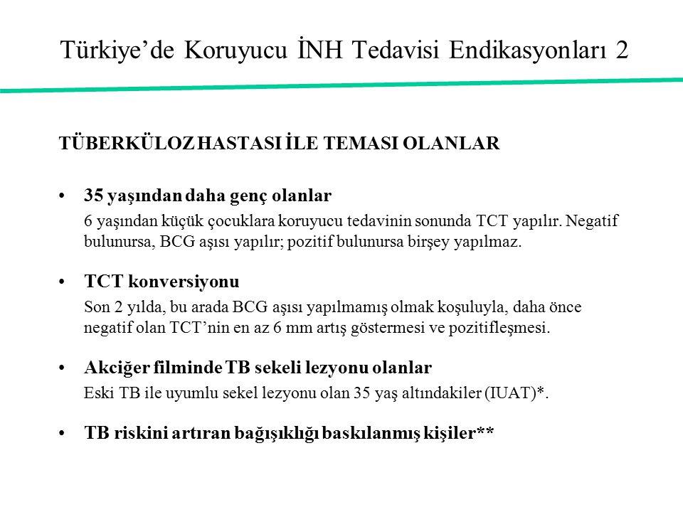 Türkiye'de Koruyucu İNH Tedavisi Endikasyonları 2 TÜBERKÜLOZ HASTASI İLE TEMASI OLANLAR 35 yaşından daha genç olanlar 6 yaşından küçük çocuklara koruyucu tedavinin sonunda TCT yapılır.