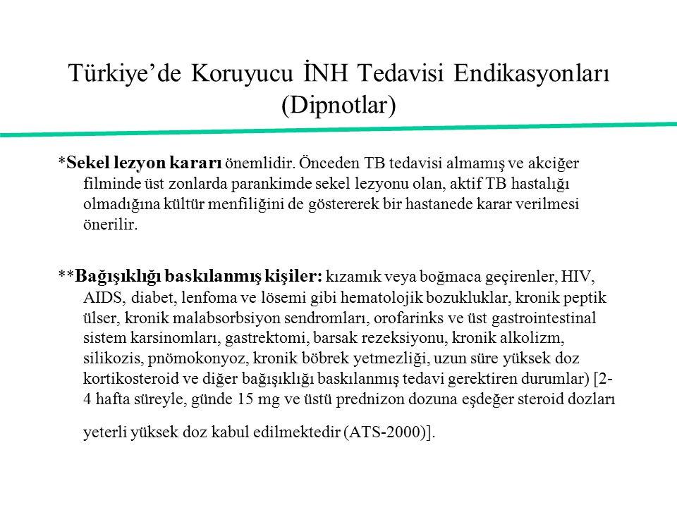 Türkiye'de Koruyucu İNH Tedavisi Endikasyonları (Dipnotlar) * Sekel lezyon kararı önemlidir. Önceden TB tedavisi almamış ve akciğer filminde üst zonla