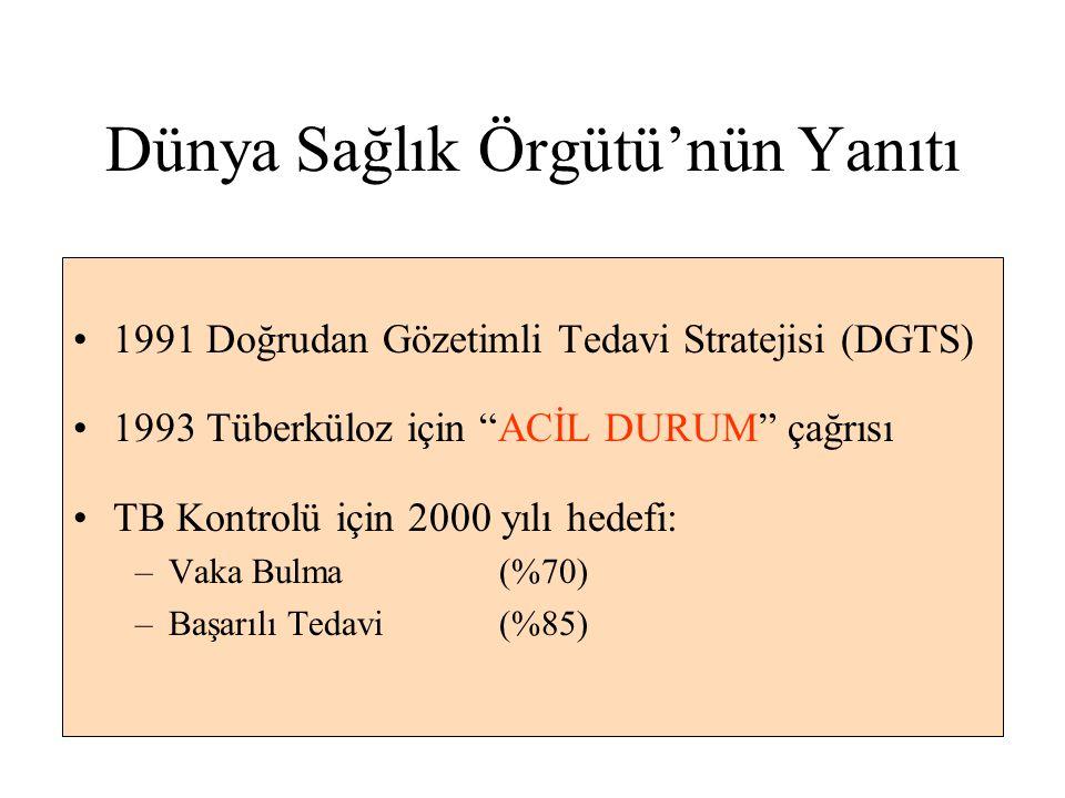 """Dünya Sağlık Örgütü'nün Yanıtı 1991 Doğrudan Gözetimli Tedavi Stratejisi (DGTS) 1993 Tüberküloz için """"ACİL DURUM"""" çağrısı TB Kontrolü için 2000 yılı h"""