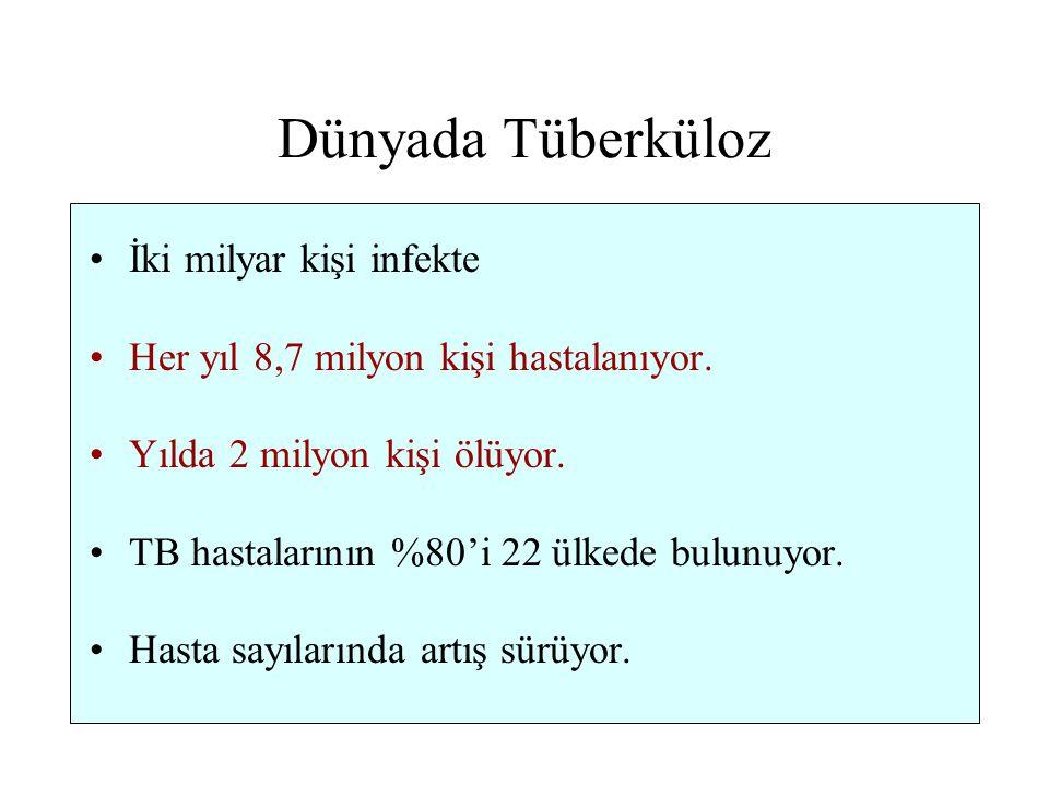 Dünyada Tüberküloz İki milyar kişi infekte Her yıl 8,7 milyon kişi hastalanıyor.