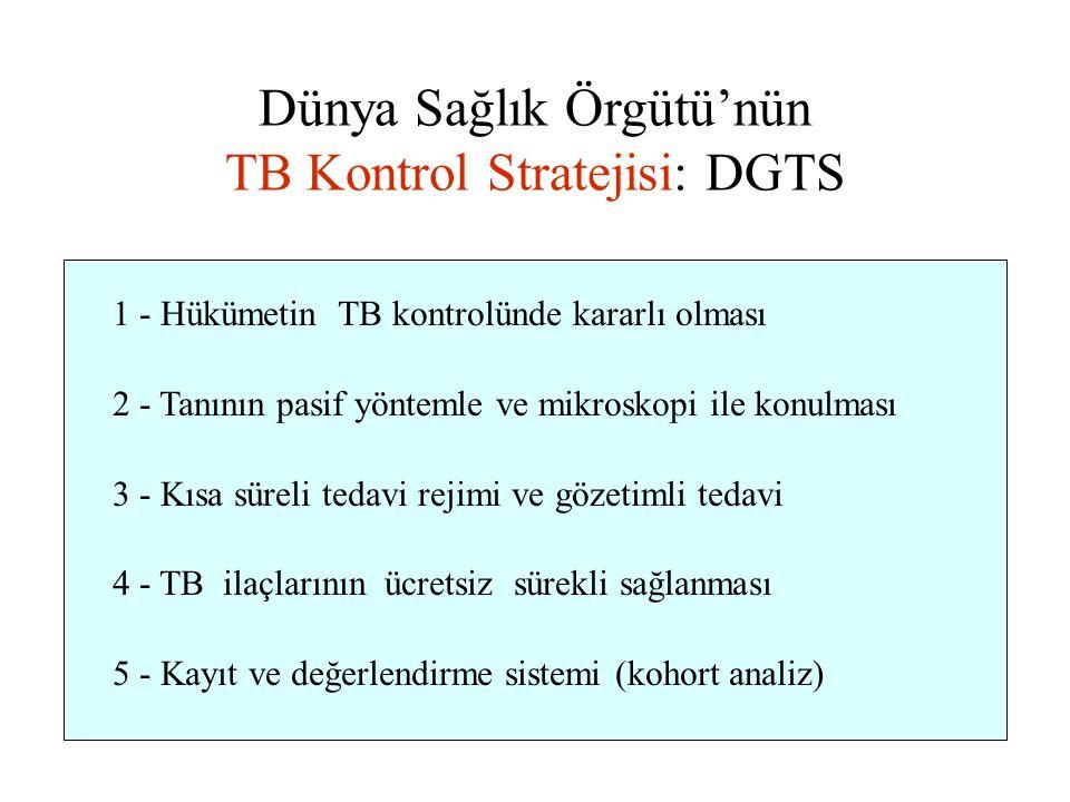 Dünya Sağlık Örgütü'nün TB Kontrol Stratejisi: DGTS 1 - Hükümetin TB kontrolünde kararlı olması 2 - Tanının pasif yöntemle ve mikroskopi ile konulması 3 - Kısa süreli tedavi rejimi ve gözetimli tedavi 4 - TB ilaçlarının ücretsiz sürekli sağlanması 5 - Kayıt ve değerlendirme sistemi (kohort analiz)