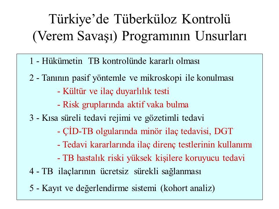 Türkiye'de Tüberküloz Kontrolü (Verem Savaşı) Programının Unsurları 1 - Hükümetin TB kontrolünde kararlı olması 2 - Tanının pasif yöntemle ve mikroskopi ile konulması - Kültür ve ilaç duyarlılık testi - Risk gruplarında aktif vaka bulma 3 - Kısa süreli tedavi rejimi ve gözetimli tedavi - ÇİD-TB olgularında minör ilaç tedavisi, DGT - Tedavi kararlarında ilaç direnç testlerinin kullanımı - TB hastalık riski yüksek kişilere koruyucu tedavi 4 - TB ilaçlarının ücretsiz sürekli sağlanması 5 - Kayıt ve değerlendirme sistemi (kohort analiz)