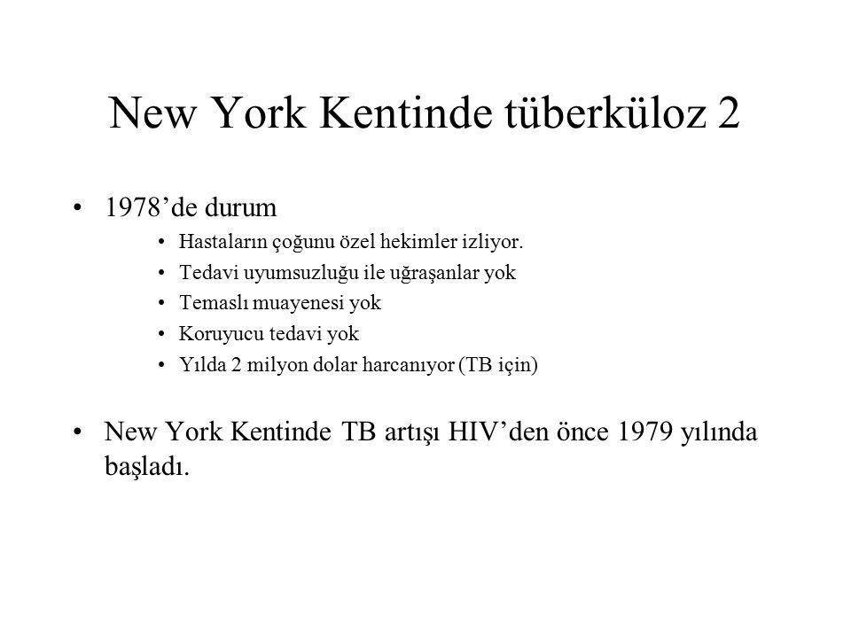 New York Kentinde tüberküloz 2 1978'de durum Hastaların çoğunu özel hekimler izliyor. Tedavi uyumsuzluğu ile uğraşanlar yok Temaslı muayenesi yok Koru