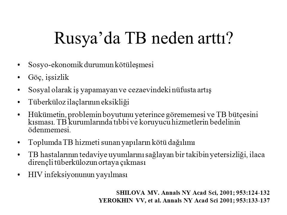 Rusya'da TB neden arttı? Sosyo-ekonomik durumun kötüleşmesi Göç, işsizlik Sosyal olarak iş yapamayan ve cezaevindeki nüfusta artış Tüberküloz ilaçları