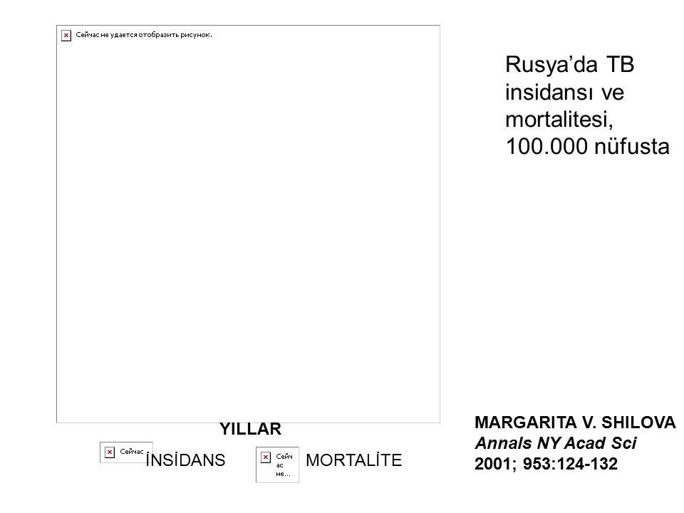 YILLAR İNSİDANS MORTALİTE Rusya'da TB insidansı ve mortalitesi, 100.000 nüfusta MARGARITA V. SHILOVA Annals NY Acad Sci 2001; 953:124-132