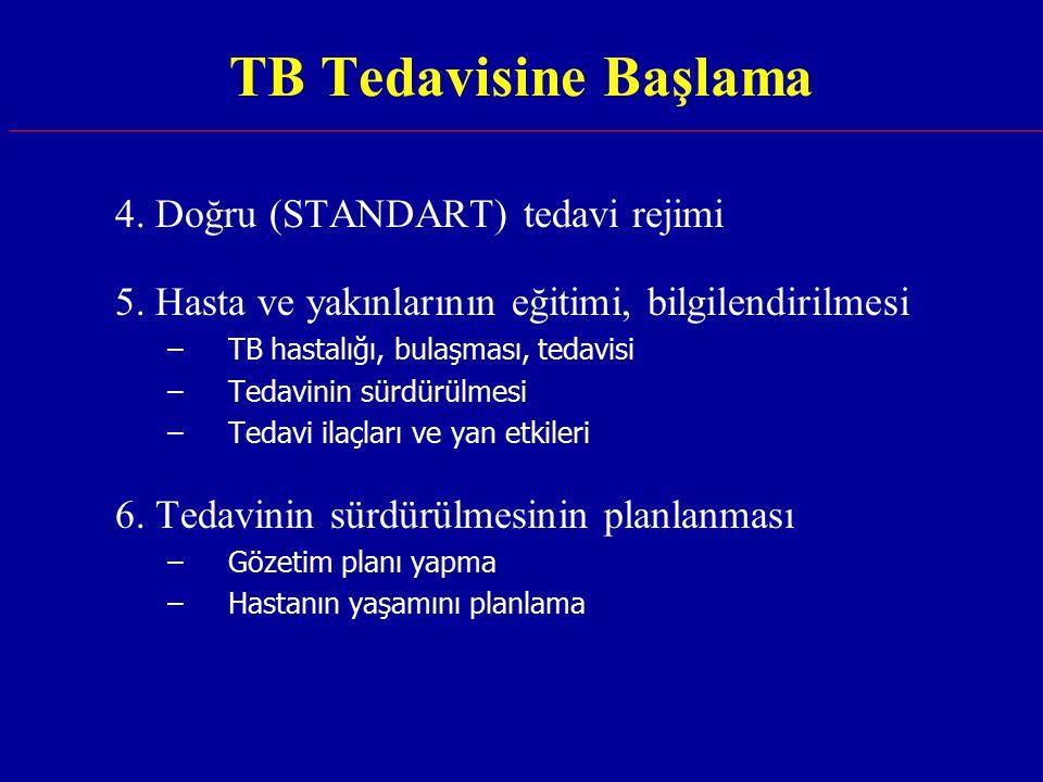 TB Tedavisine Başlama 4. Doğru (STANDART) tedavi rejimi 5. Hasta ve yakınlarının eğitimi, bilgilendirilmesi –TB hastalığı, bulaşması, tedavisi –Tedavi