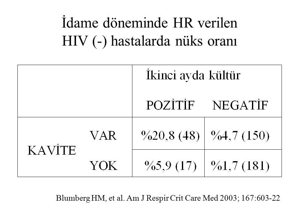 İdame döneminde HR verilen HIV (-) hastalarda nüks oranı Blumberg HM, et al. Am J Respir Crit Care Med 2003; 167:603-22