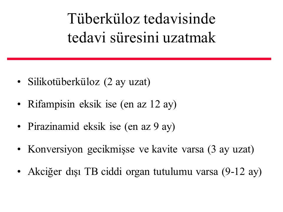 Tüberküloz tedavisinde tedavi süresini uzatmak Silikotüberküloz (2 ay uzat) Rifampisin eksik ise (en az 12 ay) Pirazinamid eksik ise (en az 9 ay) Konversiyon gecikmişse ve kavite varsa (3 ay uzat) Akciğer dışı TB ciddi organ tutulumu varsa (9-12 ay)