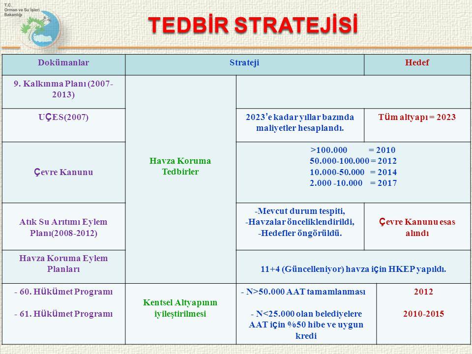 37  2010 yılında 4895 adet tesis  2011 yılında 3385 adet tesis DENETİMLER