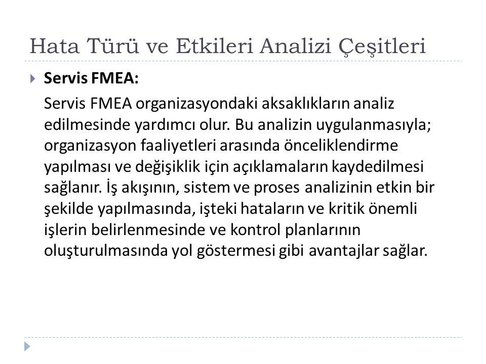 Hata Türü ve Etkileri Analizi Çeşitleri  Servis FMEA: Servis FMEA organizasyondaki aksaklıkların analiz edilmesinde yardımcı olur. Bu analizin uygula