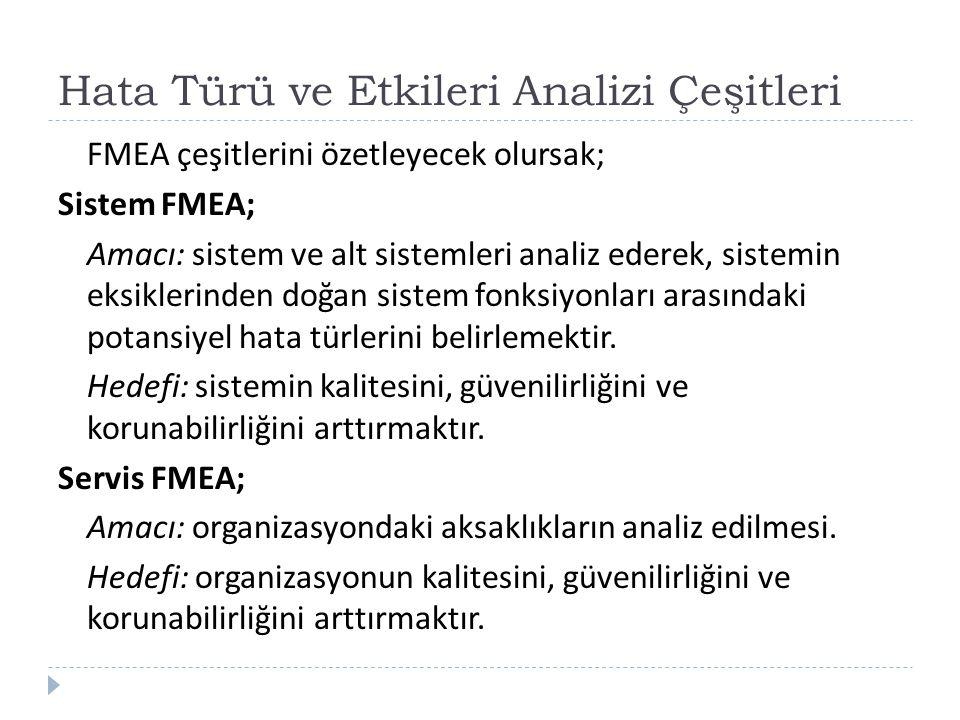 Hata Türü ve Etkileri Analizi Çeşitleri FMEA çeşitlerini özetleyecek olursak; Sistem FMEA; Amacı: sistem ve alt sistemleri analiz ederek, sistemin eks