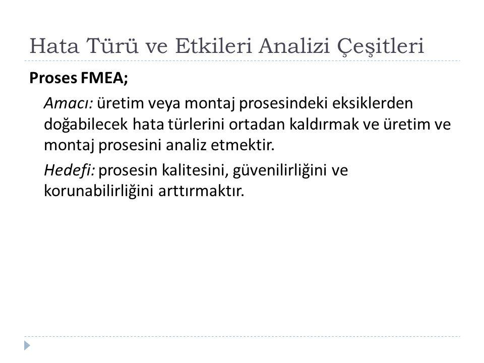 Hata Türü ve Etkileri Analizi Çeşitleri Proses FMEA; Amacı: üretim veya montaj prosesindeki eksiklerden doğabilecek hata türlerini ortadan kaldırmak v