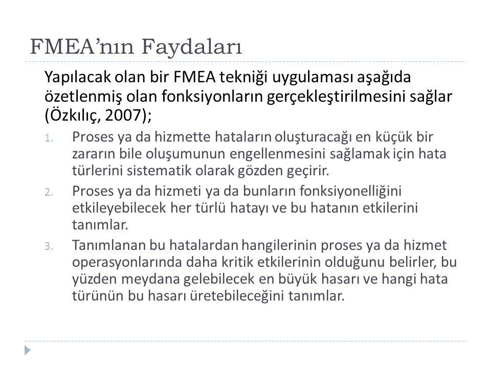 FMEA'nın Faydaları Yapılacak olan bir FMEA tekniği uygulaması aşağıda özetlenmiş olan fonksiyonların gerçekleştirilmesini sağlar (Özkılıç, 2007); 1. P