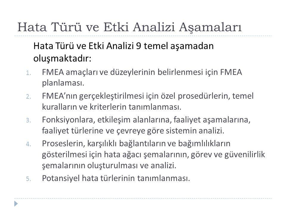 Hata Türü ve Etki Analizi Aşamaları Hata Türü ve Etki Analizi 9 temel aşamadan oluşmaktadır: 1. FMEA amaçları ve düzeylerinin belirlenmesi için FMEA p