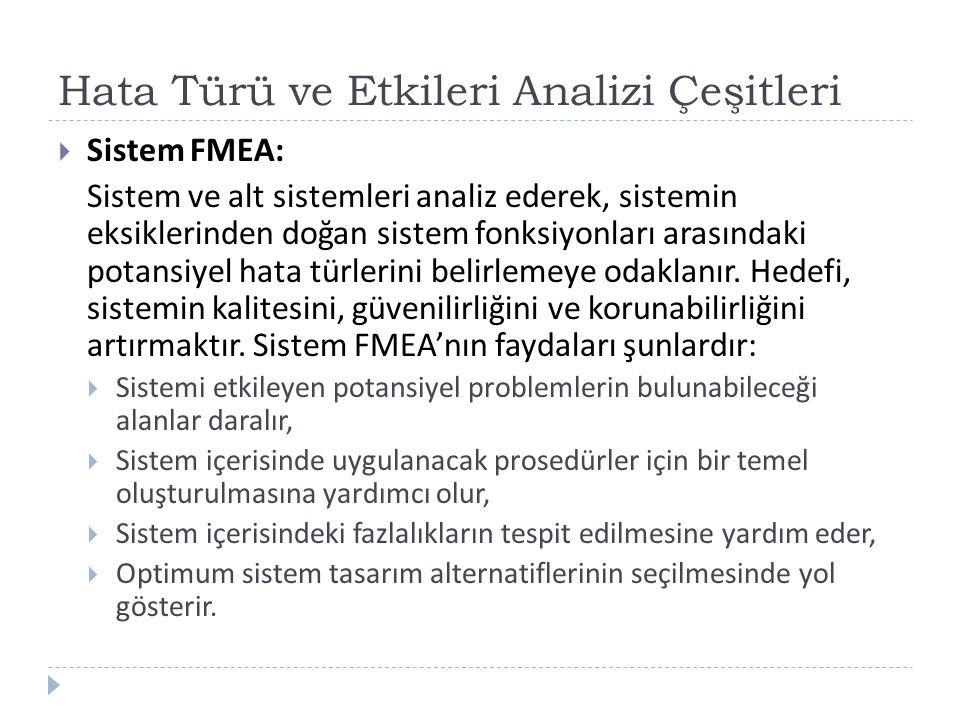 Hata Türü ve Etkileri Analizi Çeşitleri  Sistem FMEA: Sistem ve alt sistemleri analiz ederek, sistemin eksiklerinden doğan sistem fonksiyonları arası