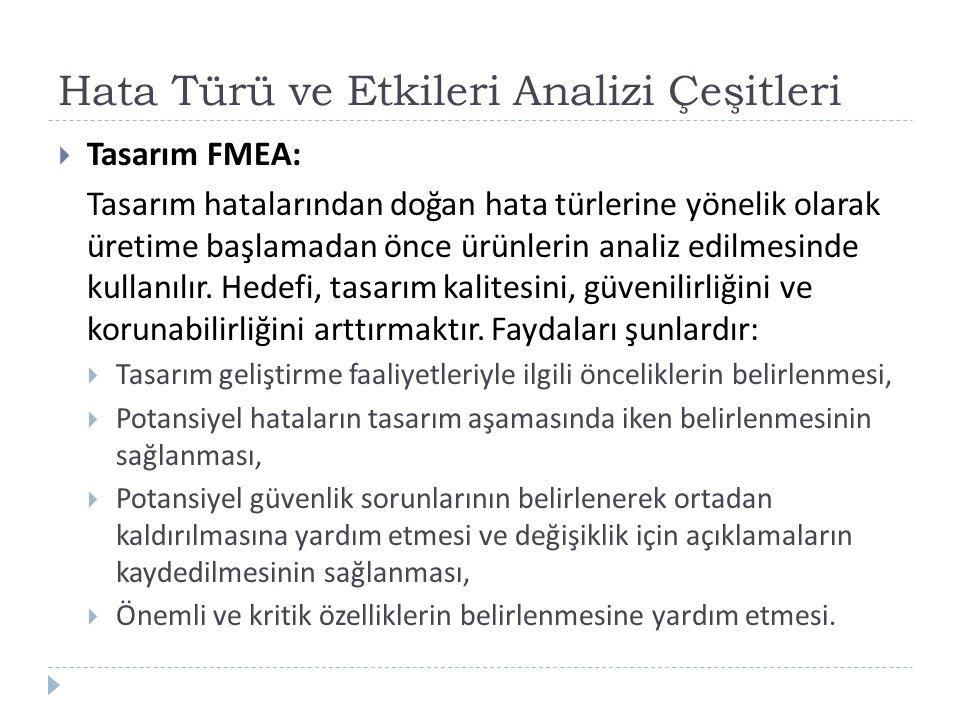 Hata Türü ve Etkileri Analizi Çeşitleri  Tasarım FMEA: Tasarım hatalarından doğan hata türlerine yönelik olarak üretime başlamadan önce ürünlerin ana