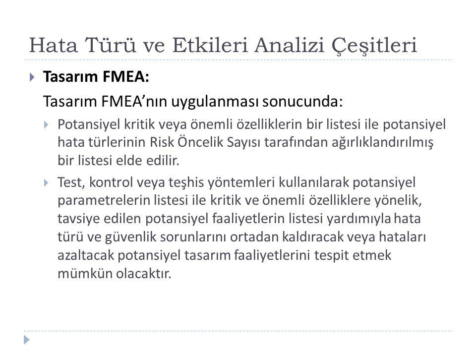 Hata Türü ve Etkileri Analizi Çeşitleri  Tasarım FMEA: Tasarım FMEA'nın uygulanması sonucunda:  Potansiyel kritik veya önemli özelliklerin bir liste