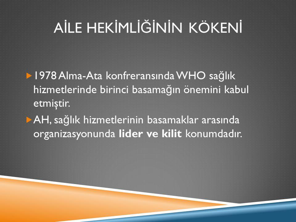 A İ LE HEK İ ML İĞİ N İ N KÖKEN İ  1978 Alma-Ata konfreransında WHO sa ğ lık hizmetlerinde birinci basama ğ ın önemini kabul etmiştir.  AH, sa ğ lık