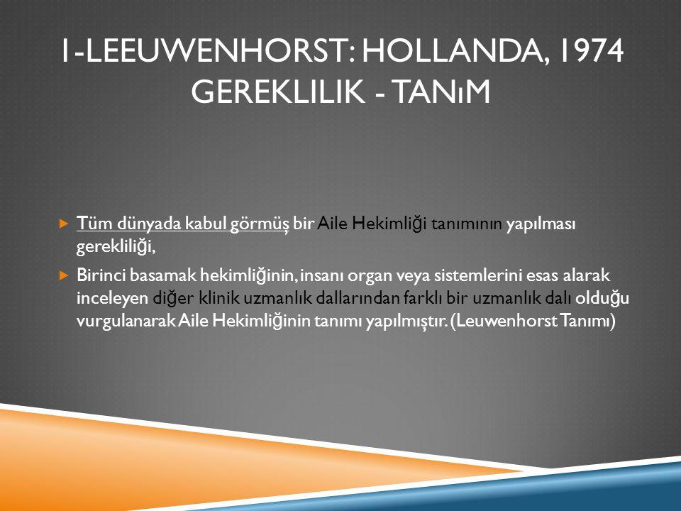 1-LEEUWENHORST: HOLLANDA, 1974 GEREKLILIK - TANıM  Tüm dünyada kabul görmüş bir Aile Hekimli ğ i tanımının yapılması gereklili ğ i,  Birinci basamak