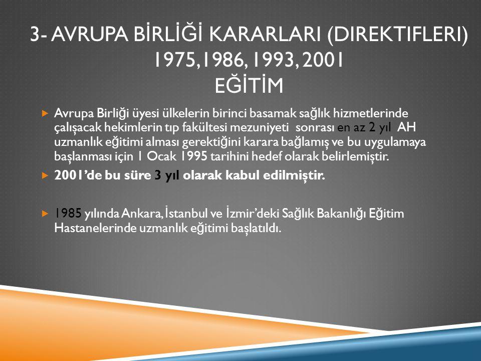 3- AVRUPA B İ RL İĞİ KARARLARI (DIREKTIFLERI) 1975,1986, 1993, 2001 E Ğİ T İ M  Avrupa Birli ğ i üyesi ülkelerin birinci basamak sa ğ lık hizmetlerin