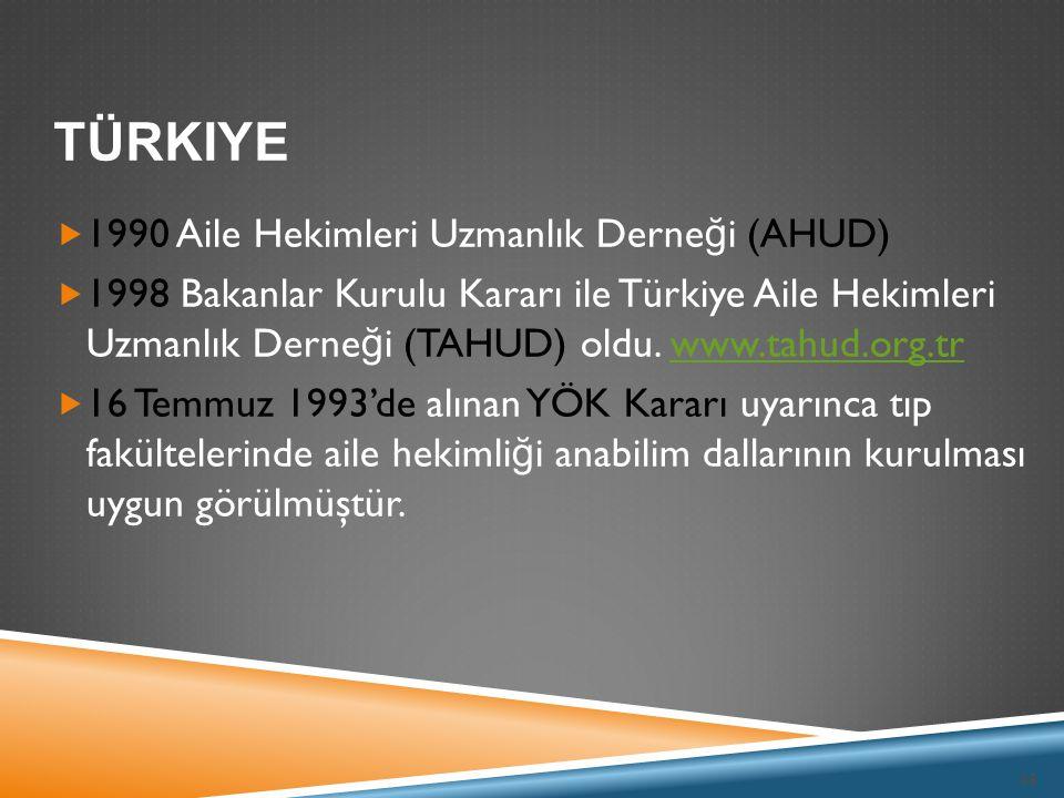 35 TÜRKIYE  1990 Aile Hekimleri Uzmanlık Derne ğ i (AHUD)  1998 Bakanlar Kurulu Kararı ile Türkiye Aile Hekimleri Uzmanlık Derne ğ i (TAHUD) oldu. w