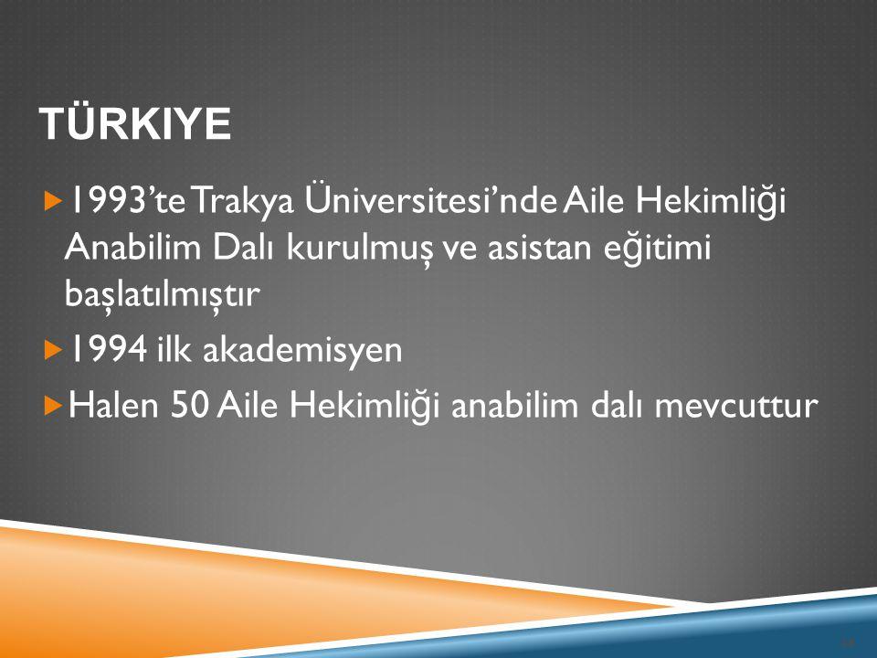 36  1993'te Trakya Üniversitesi'nde Aile Hekimli ğ i Anabilim Dalı kurulmuş ve asistan e ğ itimi başlatılmıştır  1994 ilk akademisyen  Halen 50 Ail