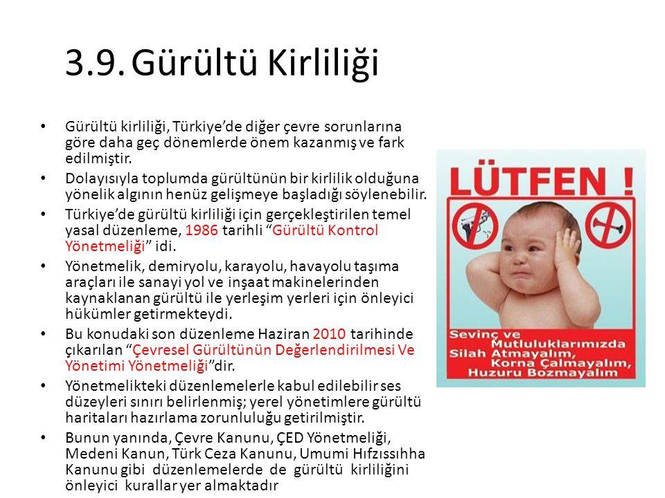 3.9.Gürültü Kirliliği Gürültü kirliliği, Türkiye'de diğer çevre sorunlarına göre daha geç dönemlerde önem kazanmış ve fark edilmiştir. Dolayısıyla top