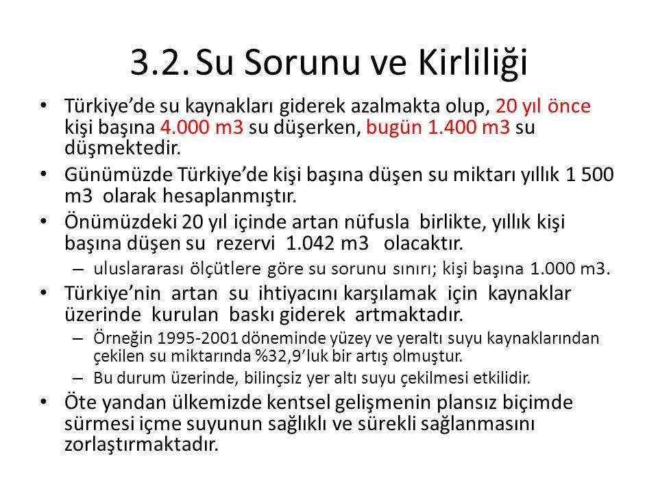 3.2.Su Sorunu ve Kirliliği Türkiye'de su kaynakları giderek azalmakta olup, 20 yıl önce kişi başına 4.000 m3 su düşerken, bugün 1.400 m3 su düşmektedi