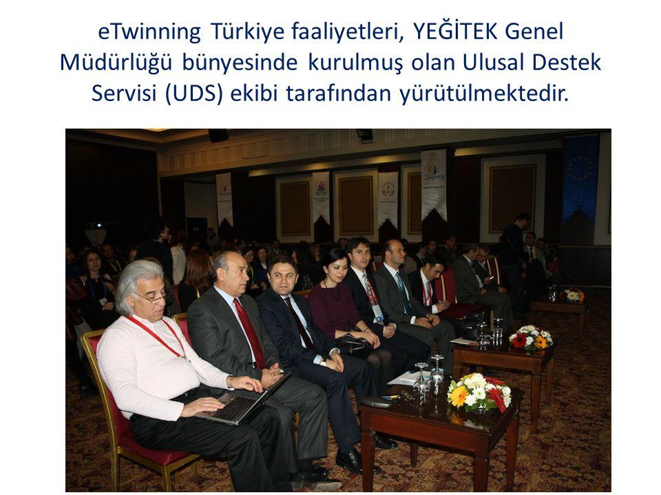 eTwinning Türkiye faaliyetleri, YEĞİTEK Genel Müdürlüğü bünyesinde kurulmuş olan Ulusal Destek Servisi (UDS) ekibi tarafından yürütülmektedir.