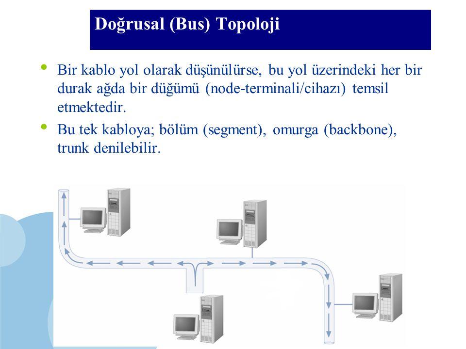 SDÜ KMYO Doğrusal (Bus) Topoloji Bir kablo yol olarak düşünülürse, bu yol üzerindeki her bir durak ağda bir düğümü (node-terminali/cihazı) temsil etme