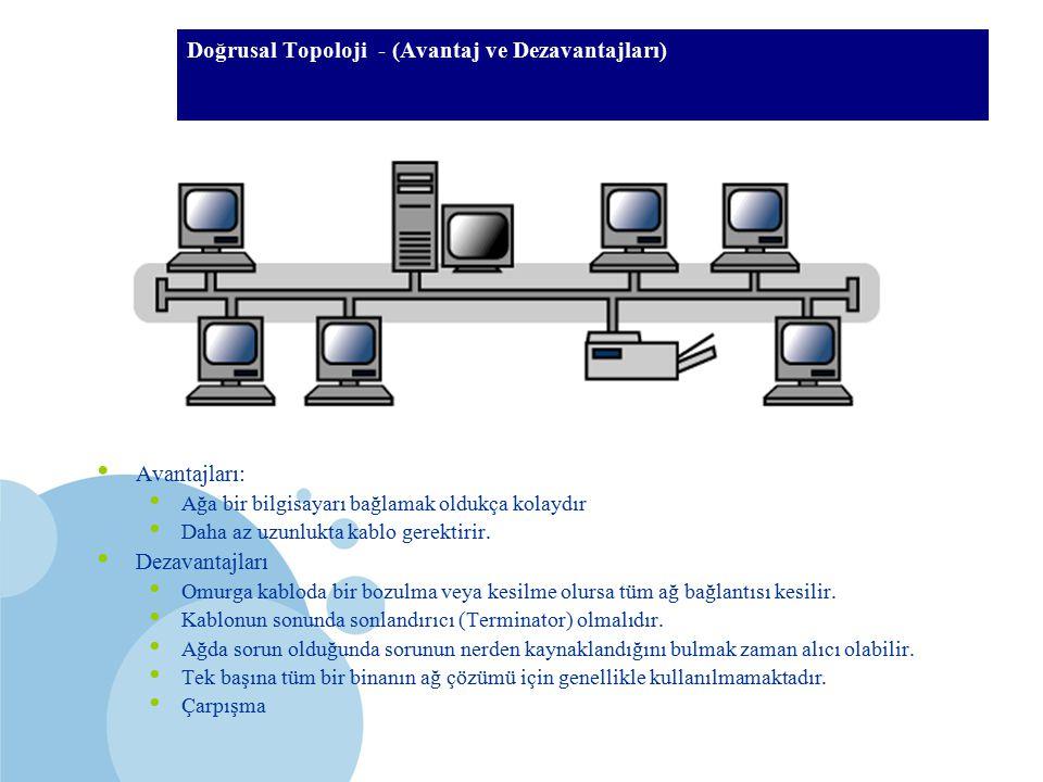 SDÜ KMYO Doğrusal Topoloji - (Avantaj ve Dezavantajları) Avantajları: Ağa bir bilgisayarı bağlamak oldukça kolaydır Daha az uzunlukta kablo gerektirir