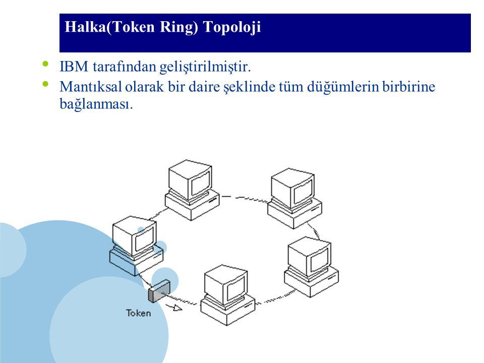SDÜ KMYO Halka(Token Ring) Topoloji IBM tarafından geliştirilmiştir. Mantıksal olarak bir daire şeklinde tüm düğümlerin birbirine bağlanması.