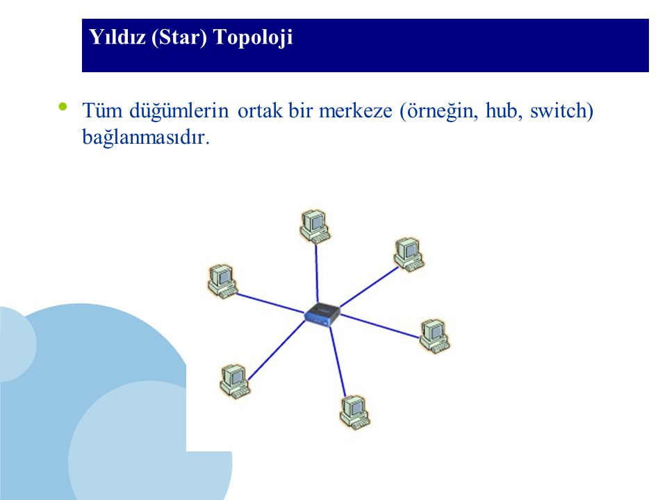 SDÜ KMYO Yıldız (Star) Topoloji Tüm düğümlerin ortak bir merkeze (örneğin, hub, switch) bağlanmasıdır.