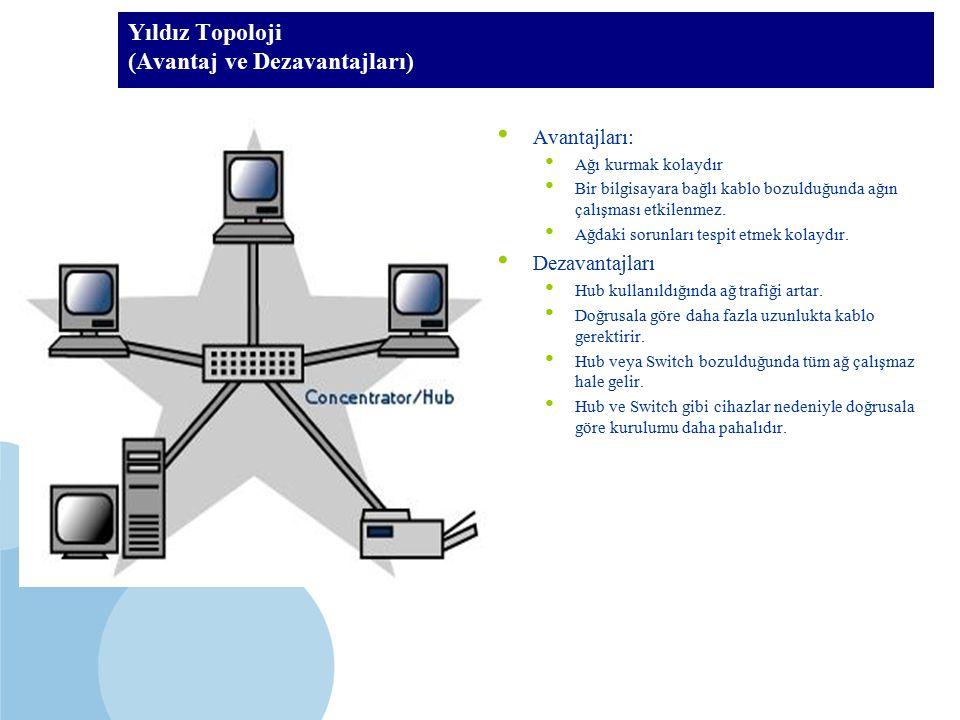 SDÜ KMYO Yıldız Topoloji (Avantaj ve Dezavantajları) Avantajları: Ağı kurmak kolaydır Bir bilgisayara bağlı kablo bozulduğunda ağın çalışması etkilenm