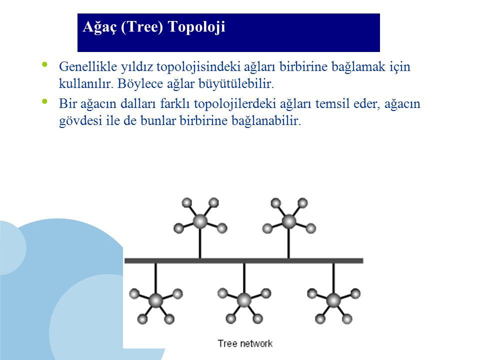 SDÜ KMYO Ağaç (Tree) Topoloji Genellikle yıldız topolojisindeki ağları birbirine bağlamak için kullanılır. Böylece ağlar büyütülebilir. Bir ağacın dal