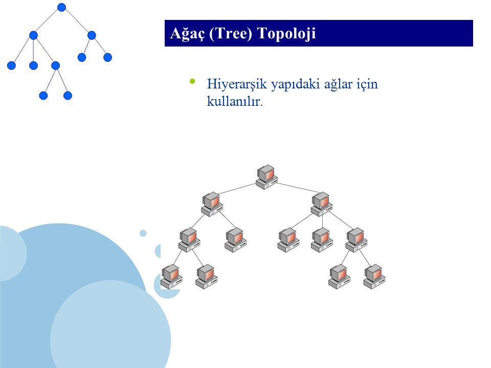 SDÜ KMYO Ağaç (Tree) Topoloji Hiyerarşik yapıdaki ağlar için kullanılır.