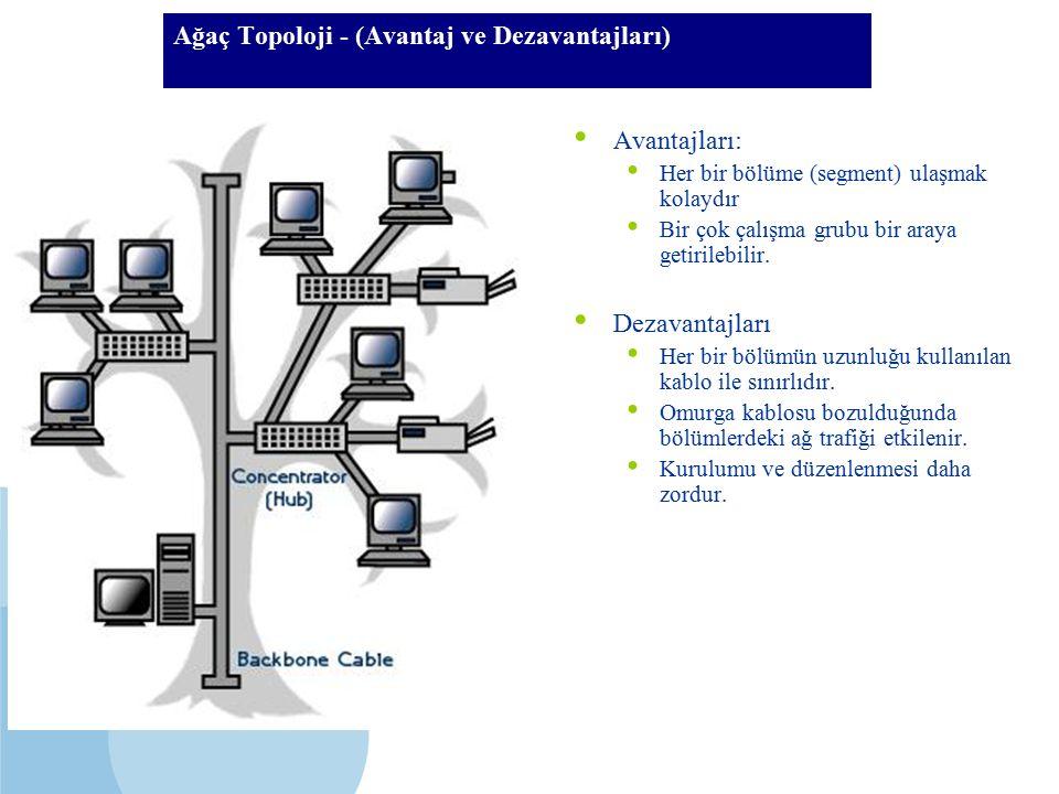 SDÜ KMYO Ağaç Topoloji - (Avantaj ve Dezavantajları) Avantajları: Her bir bölüme (segment) ulaşmak kolaydır Bir çok çalışma grubu bir araya getirilebi