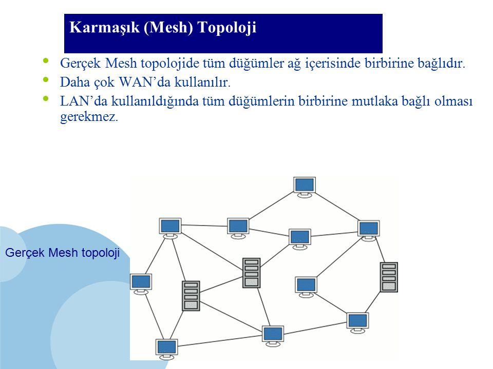 SDÜ KMYO Karmaşık (Mesh) Topoloji Gerçek Mesh topolojide tüm düğümler ağ içerisinde birbirine bağlıdır. Daha çok WAN'da kullanılır. LAN'da kullanıldığ