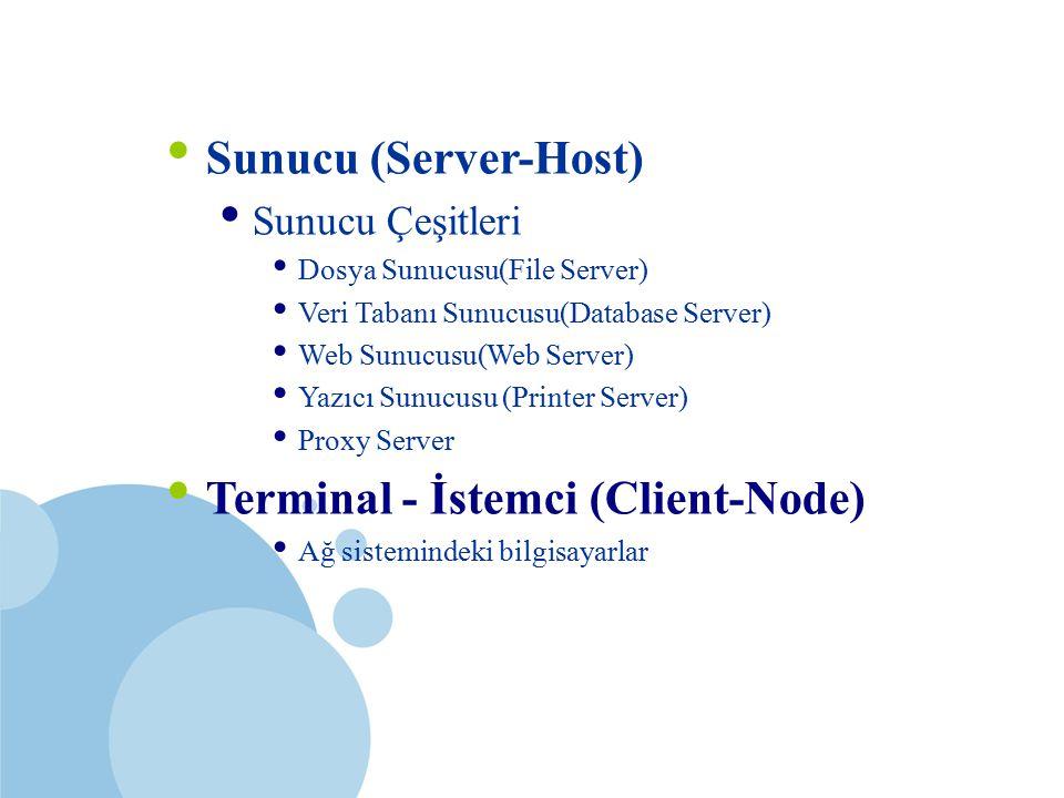 SDÜ KMYO Sunucu (Server-Host) Sunucu Çeşitleri Dosya Sunucusu(File Server) Veri Tabanı Sunucusu(Database Server) Web Sunucusu(Web Server) Yazıcı Sunuc