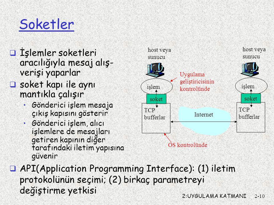 2:UYGULAMA KATMANI2-10 Soketler  İşlemler soketleri aracılığıyla mesaj alış- verişi yaparlar  soket kapı ile aynı mantıkla çalışır Gönderici işlem mesaja çıkış kapısını gösterir Gönderici işlem, alıcı işlemlere de mesajları getiren kapının diğer tarafındaki iletim yapısına güvenir işlem TCP bufferlar soket host veya sunucu işlem TCP bufferlar soket host veya sunucu Internet OS kontrolünde Uygulama geliştiricisinin kontrolünde  API(Application Programming Interface): (1) iletim protokolünün seçimi; (2) birkaç parametreyi değiştirme yetkisi