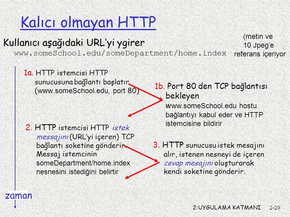 2:UYGULAMA KATMANI2-20 Kalıcı olmayan HTTP Kullanıcı aşağıdaki URL'yi ygirer www.someSchool.edu/someDepartment/home.index 1a.
