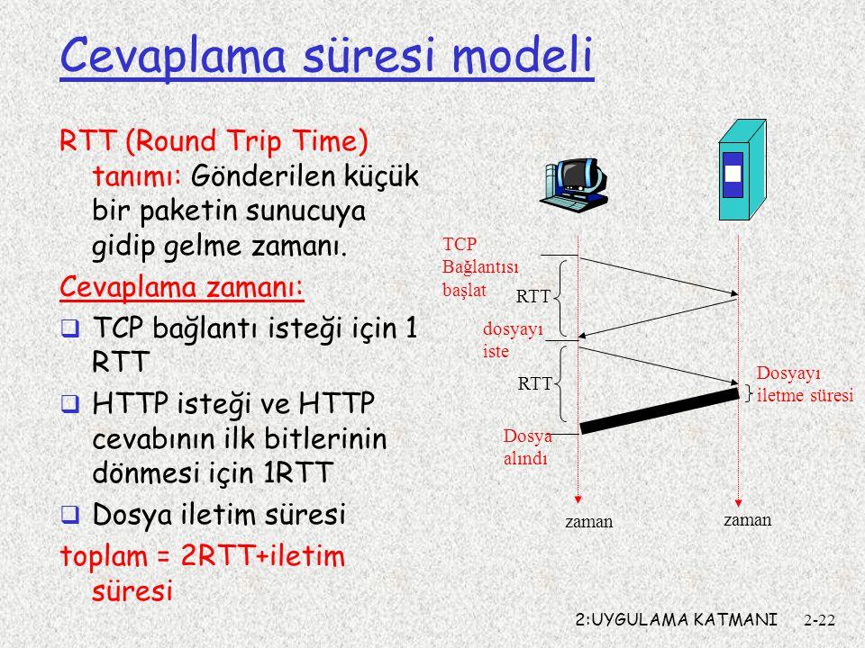 2:UYGULAMA KATMANI2-22 Cevaplama süresi modeli RTT (Round Trip Time) tanımı: Gönderilen küçük bir paketin sunucuya gidip gelme zamanı.