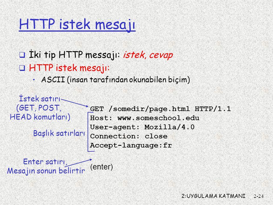 2:UYGULAMA KATMANI2-24 HTTP istek mesajı  İki tip HTTP messajı: istek, cevap  HTTP istek mesajı: ASCII (insan tarafından okunabilen biçim) GET /somedir/page.html HTTP/1.1 Host: www.someschool.edu User-agent: Mozilla/4.0 Connection: close Accept-language:fr (enter) İstek satırı (GET, POST, HEAD komutları) Başlık satırları Enter satırı, Mesajın sonun belirtir