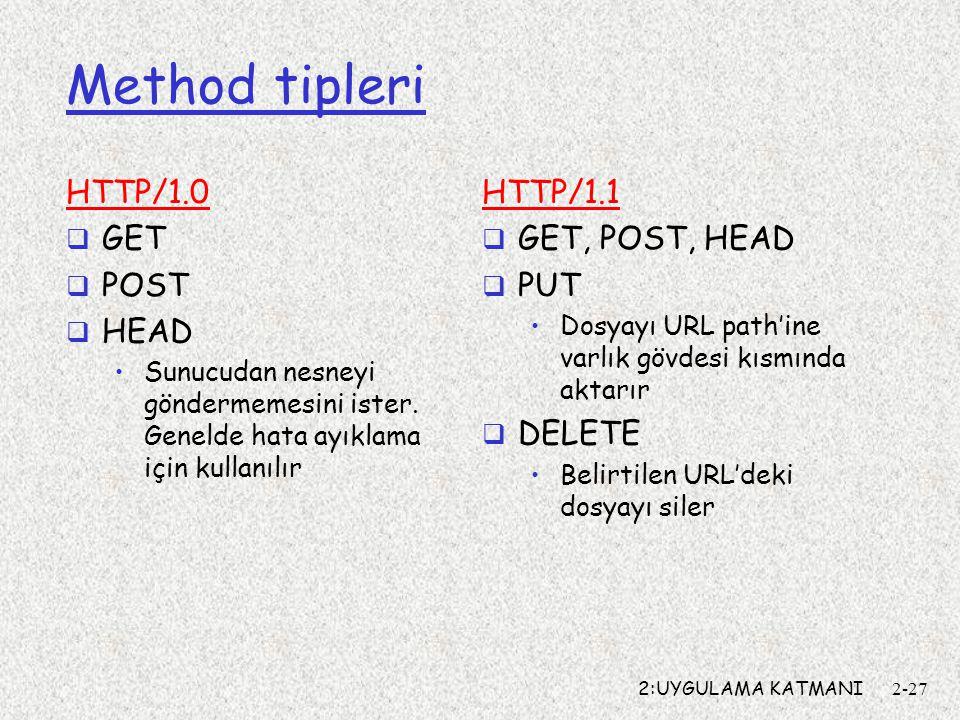 2:UYGULAMA KATMANI2-27 Method tipleri HTTP/1.0  GET  POST  HEAD Sunucudan nesneyi göndermemesini ister.