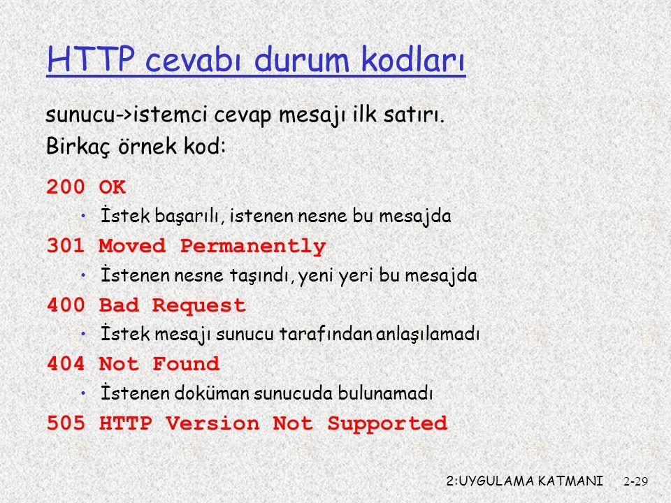 2:UYGULAMA KATMANI2-29 HTTP cevabı durum kodları 200 OK İstek başarılı, istenen nesne bu mesajda 301 Moved Permanently İstenen nesne taşındı, yeni yeri bu mesajda 400 Bad Request İstek mesajı sunucu tarafından anlaşılamadı 404 Not Found İstenen doküman sunucuda bulunamadı 505 HTTP Version Not Supported sunucu->istemci cevap mesajı ilk satırı.