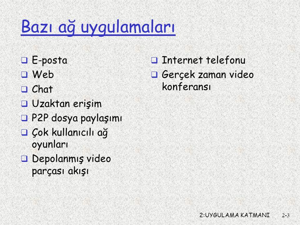 2:UYGULAMA KATMANI2-3 Bazı ağ uygulamaları  E-posta  Web  Chat  Uzaktan erişim  P2P dosya paylaşımı  Çok kullanıcılı ağ oyunları  Depolanmış video parçası akışı  Internet telefonu  Gerçek zaman video konferansı