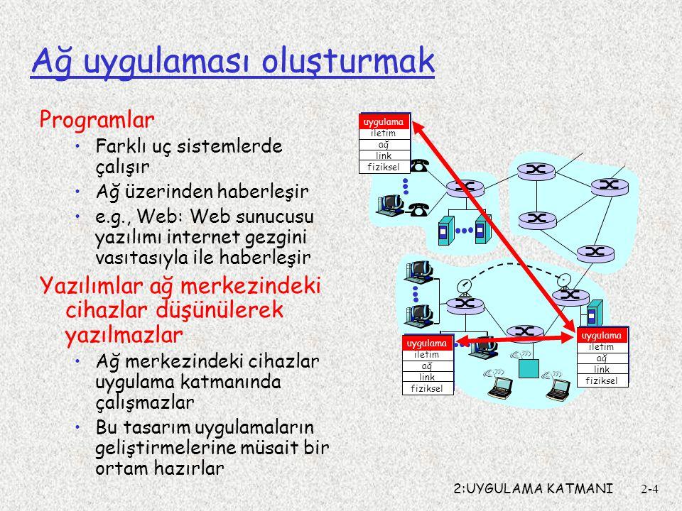2:UYGULAMA KATMANI2-4 Ağ uygulaması oluşturmak Programlar Farklı uç sistemlerde çalışır Ağ üzerinden haberleşir e.g., Web: Web sunucusu yazılımı internet gezgini vasıtasıyla ile haberleşir Yazılımlar ağ merkezindeki cihazlar düşünülerek yazılmazlar Ağ merkezindeki cihazlar uygulama katmanında çalışmazlar Bu tasarım uygulamaların geliştirmelerine müsait bir ortam hazırlar uygulama iletim ağ link fiziksel uygulama iletim ağ link fiziksel uygulama iletim ağ link fiziksel