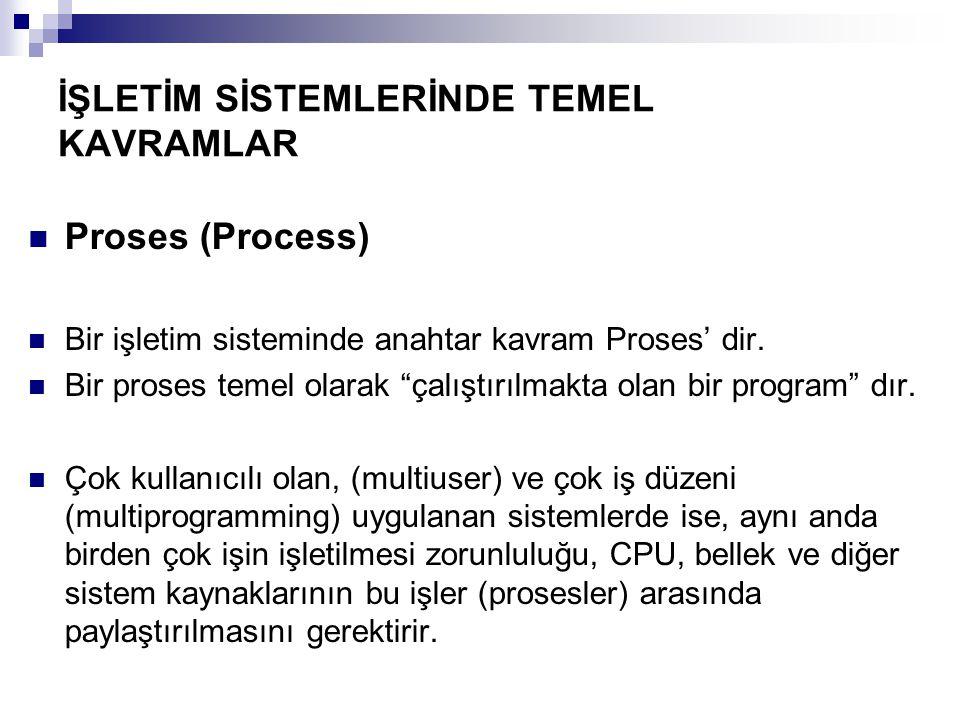 """İŞLETİM SİSTEMLERİNDE TEMEL KAVRAMLAR Proses (Process) Bir işletim sisteminde anahtar kavram Proses' dir. Bir proses temel olarak """"çalıştırılmakta ola"""